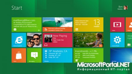 Список стандартных приложений в Windows 8 Consumer Preview