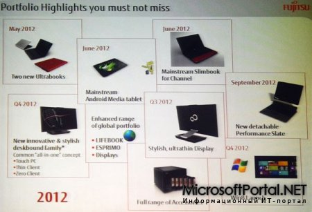Windows 8 выйдет в конце 2012 года