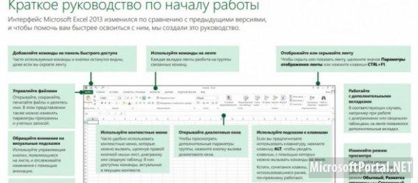 инструкция по работе с excel 2010