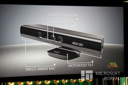 Microsoft превратила ровные поверхности в тачскрин