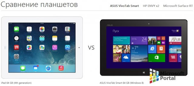 iPad или планшет на Windows 8/RT?