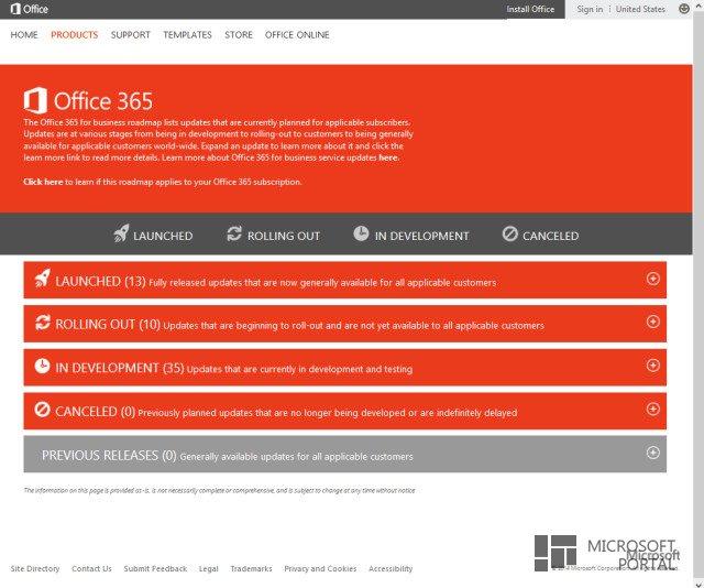 Microsoft представила дорожную карту развития для Office 365 и запустила программу «Первого выпуска».