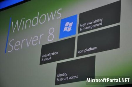 Финальная версия Windows Server 8 будет называться Windows Server 2012