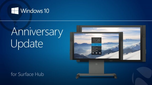 Windows 10 Team Anniversary Update доступно для Microsoft Surface Hub